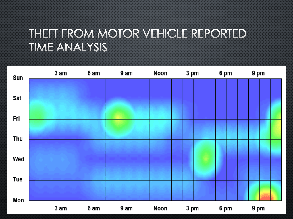 Theft from Motor Vehicles Heat Map